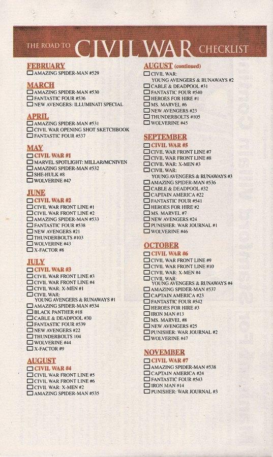 Index of /files/Marvel/Civil War